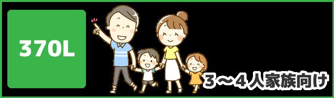 3~4人家族向け