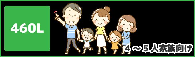 4~5人家族向け